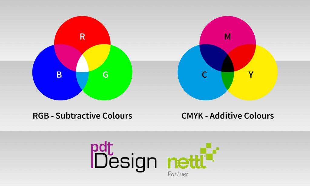 CMYK-RGB-sub-image